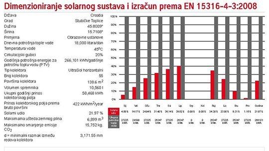 3._Hoval_-_solarni_kalkulator_540_x_498 HK Select Softver